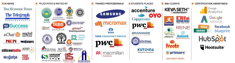 Top-notch Digital Marketing Courses in Kolkata 【Online & Classroom】- Seven Boats Academy 1 - All in One LOGOS 1200 x 400 Logos 3