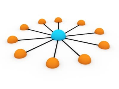 Permanent backlink services