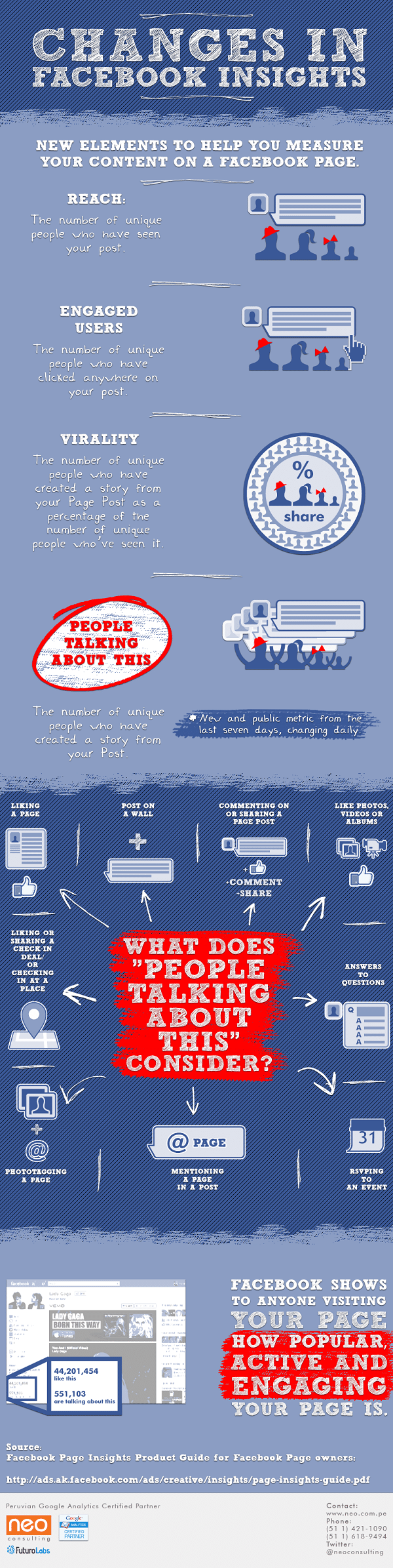 Facebook_infographic