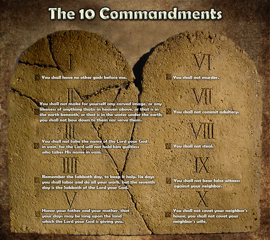 Infographics Designed by 7boats 87 - 10 Commandments infographics