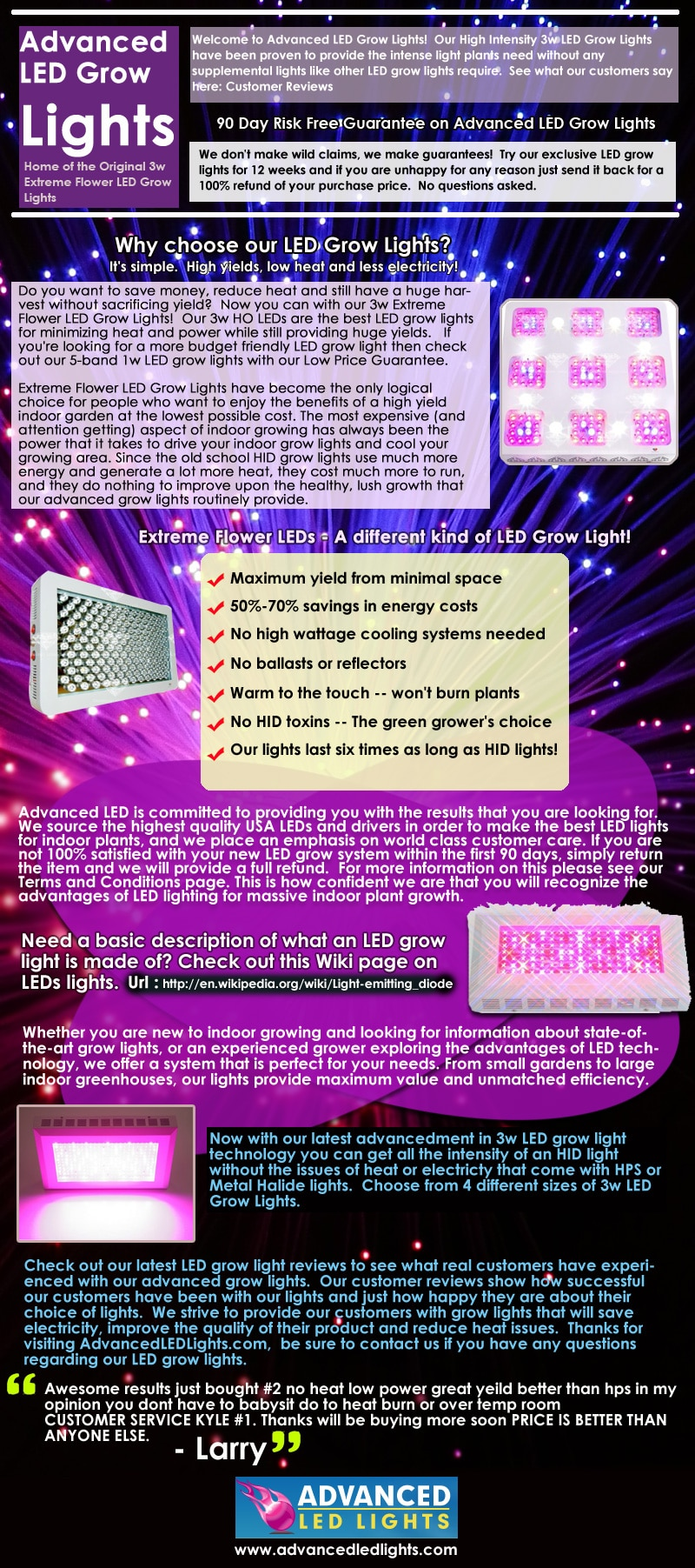 Infographics Designed by 7boats 5 - Advanced LED Grow Lights infographics