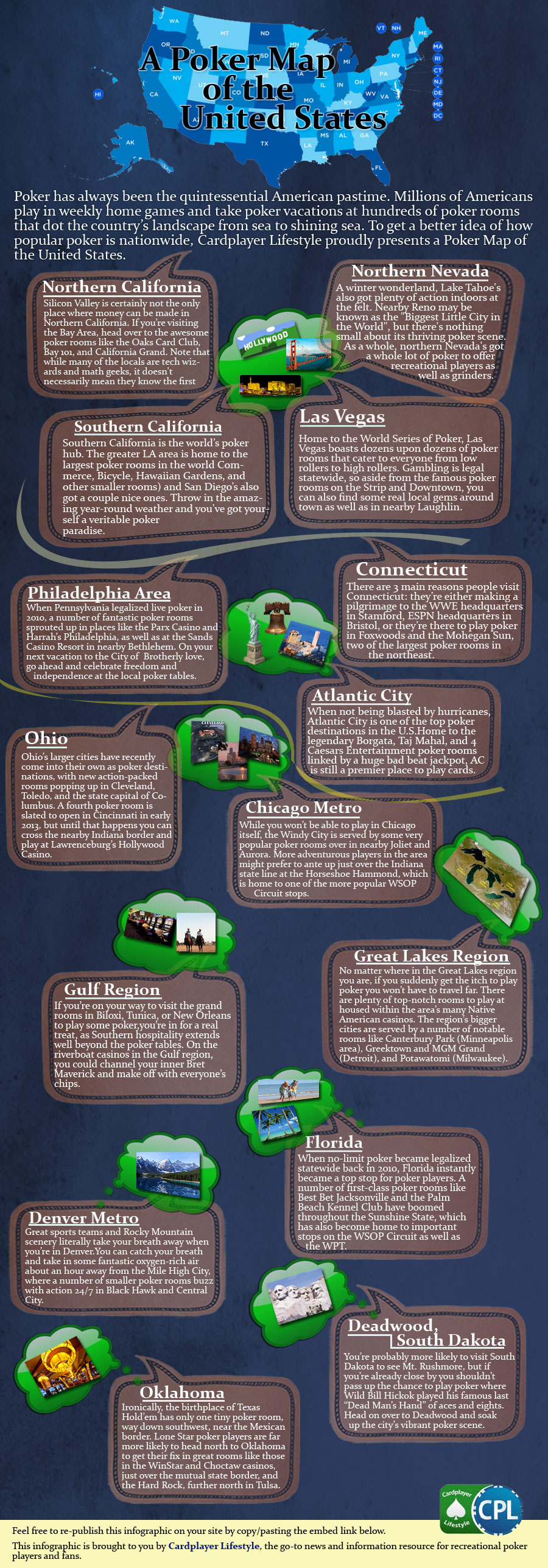 Infographics Designed by 7boats 43 - Poker infographic