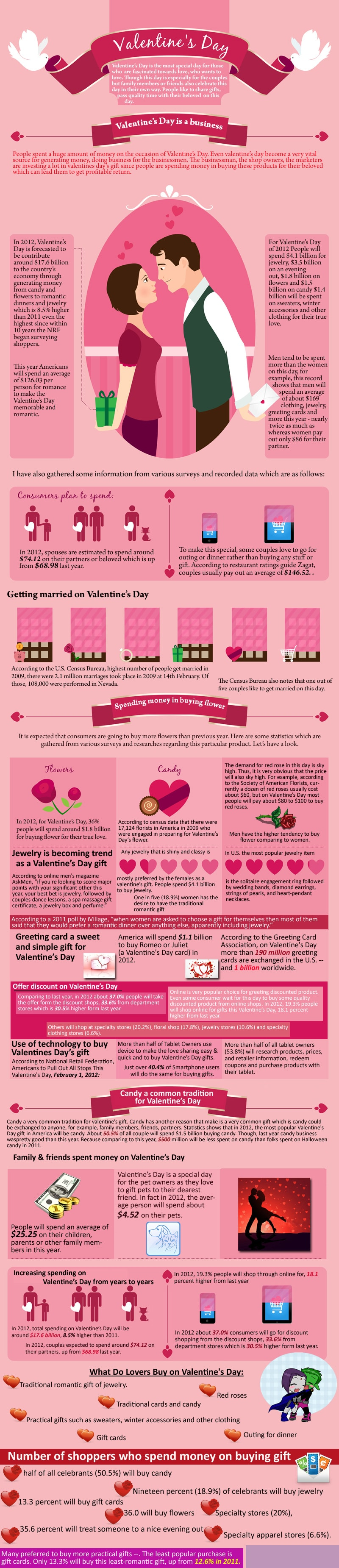 Infographics Designed by 7boats 187 - Valentine's Day0infographics
