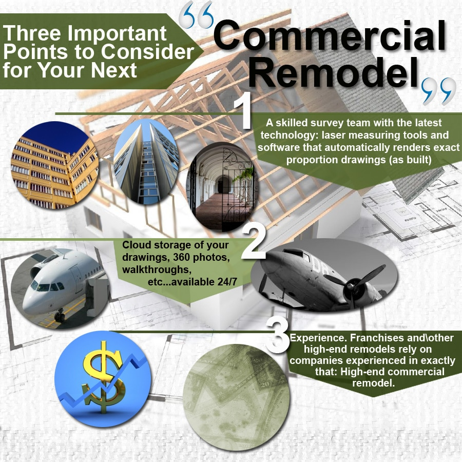 Infographics Designed by 7boats 11 - commercial remodel infographics
