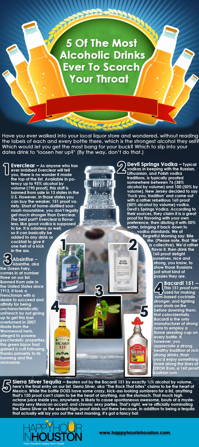 Infographics Designed by 7boats 45 - strongest liquor infographic