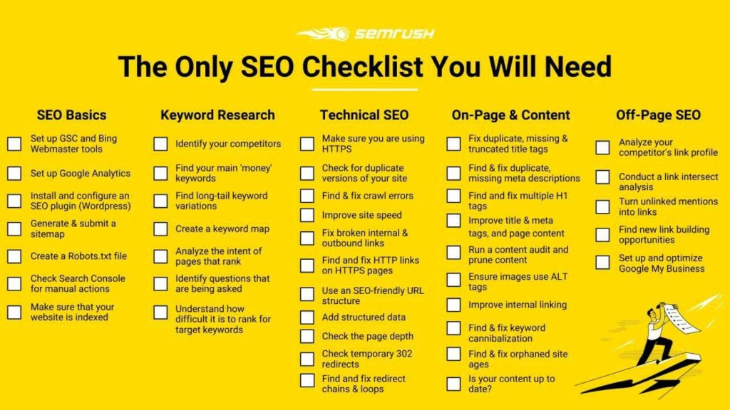 SEO site audit cheat sheet, website SEO analysis