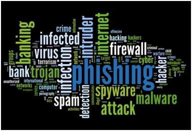 cyber security protection strategies
