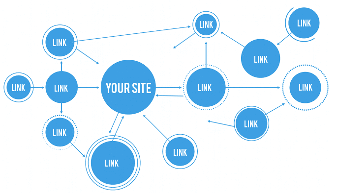 seo backlinks