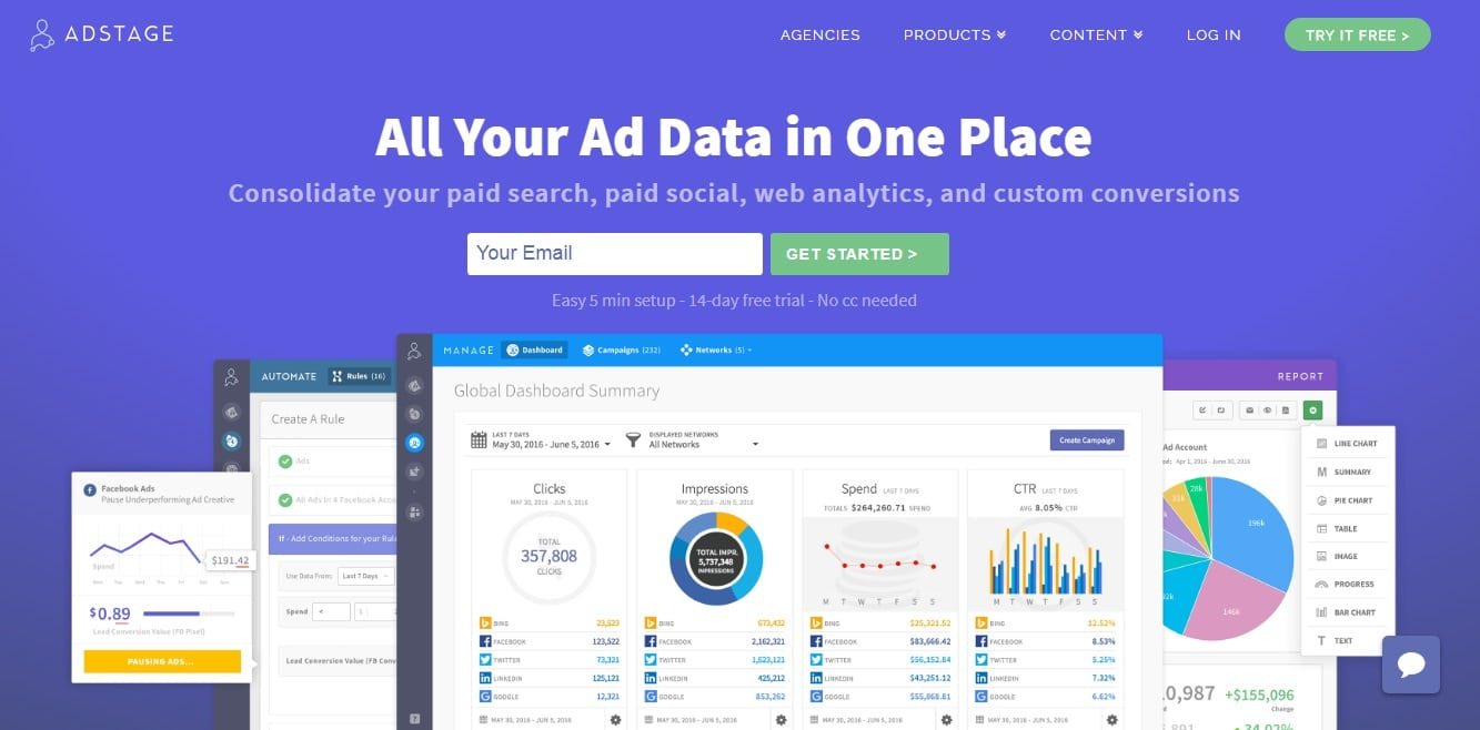 Widely Used Facebook Advertisement Tools That Help Businesses Improve ROI 16 - AdStage