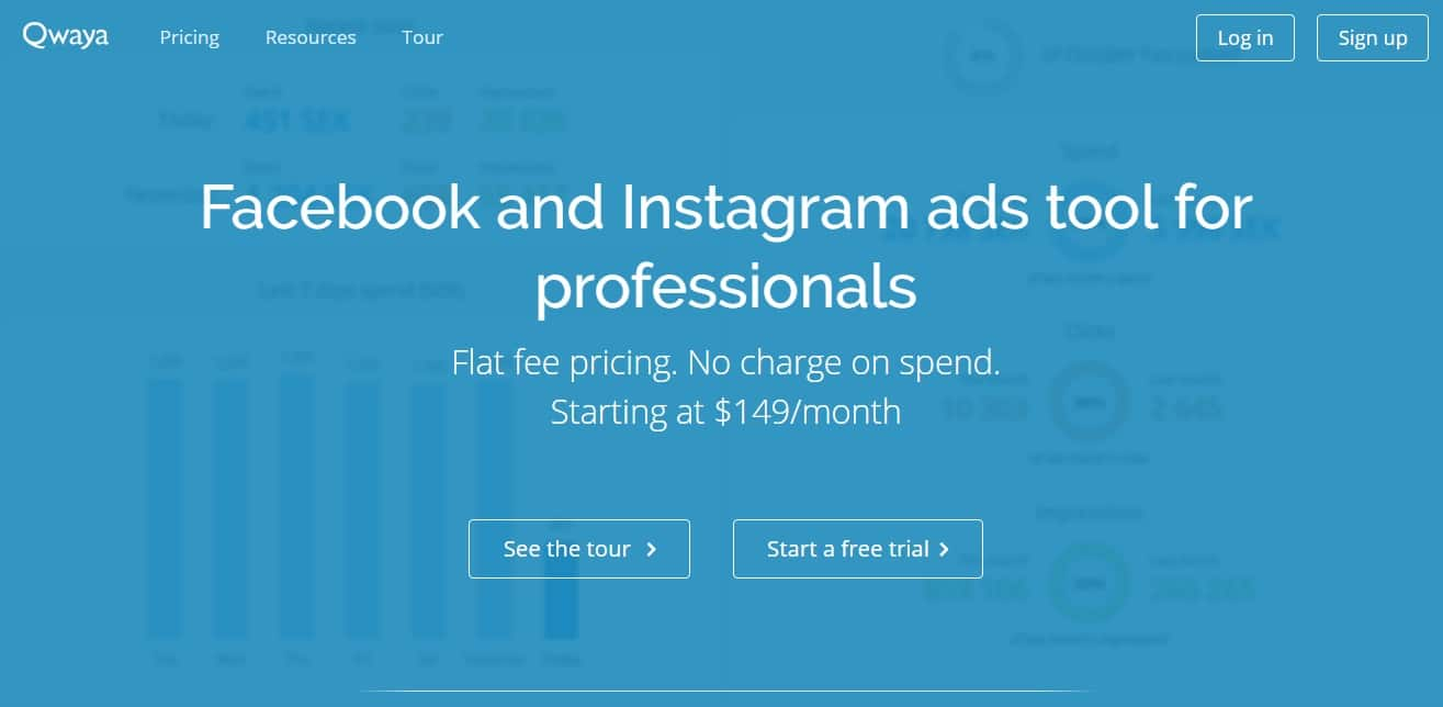 Widely Used Facebook Advertisement Tools That Help Businesses Improve ROI 10 - qwaya