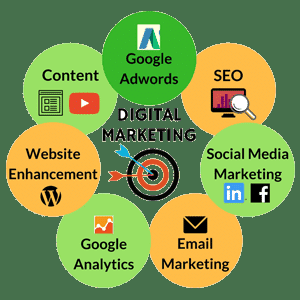 Ultimate Guide to Digital Marketing Jobs and Career Opportunities 26 - image 1