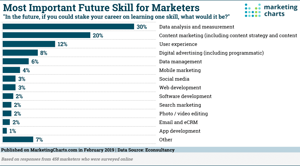Ultimate Guide to Digital Marketing Jobs and Career Opportunities 28 - image 2