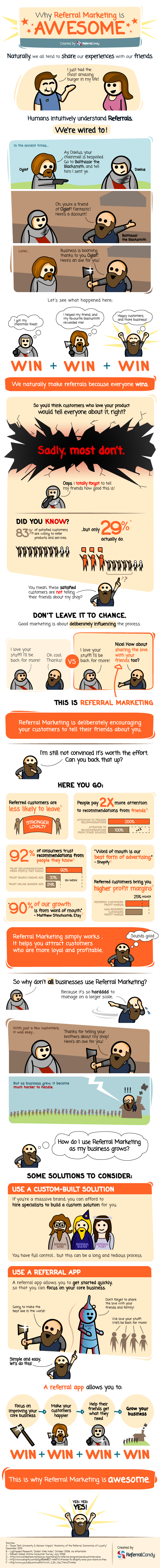Referral Marketing Tips: Why Customer Referrals Are the Greatest Form of Marketing 2 - why referral marketing is awesome